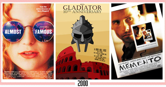 "2000 - ""Almost Famous"" - ""Gladiator"" - ""Memento"""